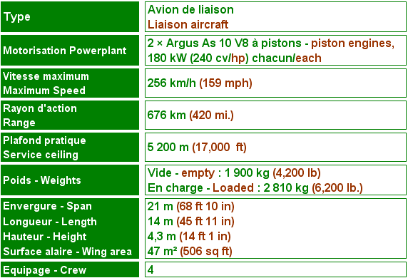 focke-wulf-fw-58-technical-data.png